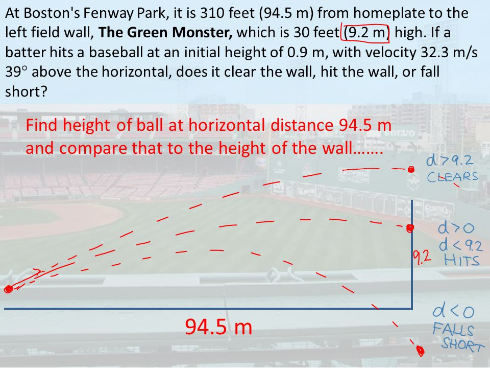 94.5 m Find height of ball at horizontal distance 94.5 m