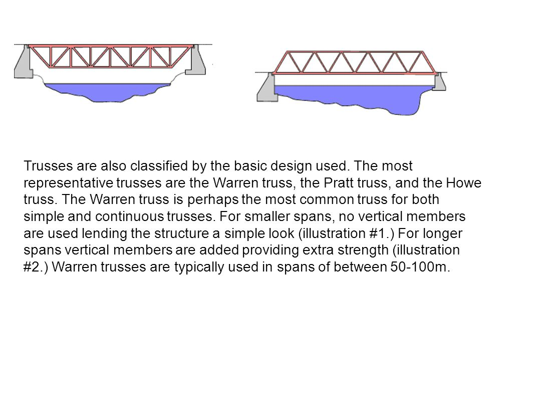 Trusses are also classified by the basic design used