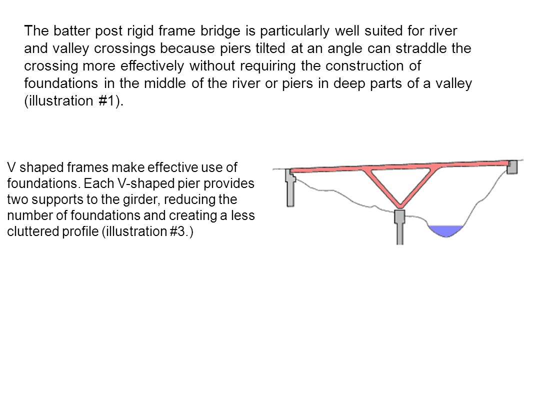 The batter post rigid frame bridge is particularly well suited for river and valley crossings because piers tilted at an angle can straddle the crossing more effectively without requiring the construction of foundations in the middle of the river or piers in deep parts of a valley (illustration #1).