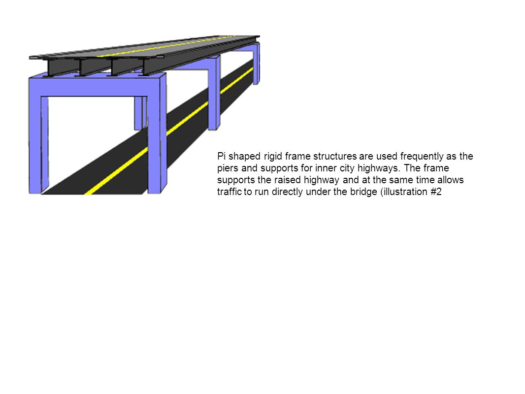 Pi shaped rigid frame structures are used frequently as the piers and supports for inner city highways.