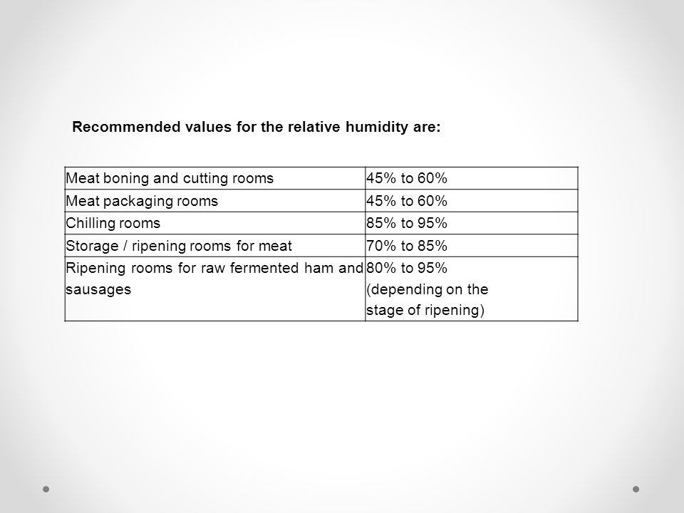 Recommended values for the relative humidity are: