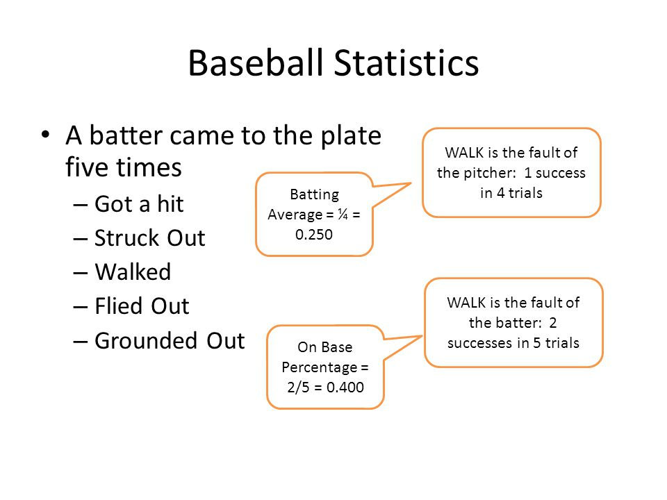 Baseball Statistics A batter came to the plate five times Got a hit