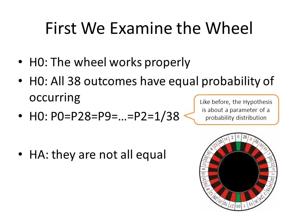 First We Examine the Wheel