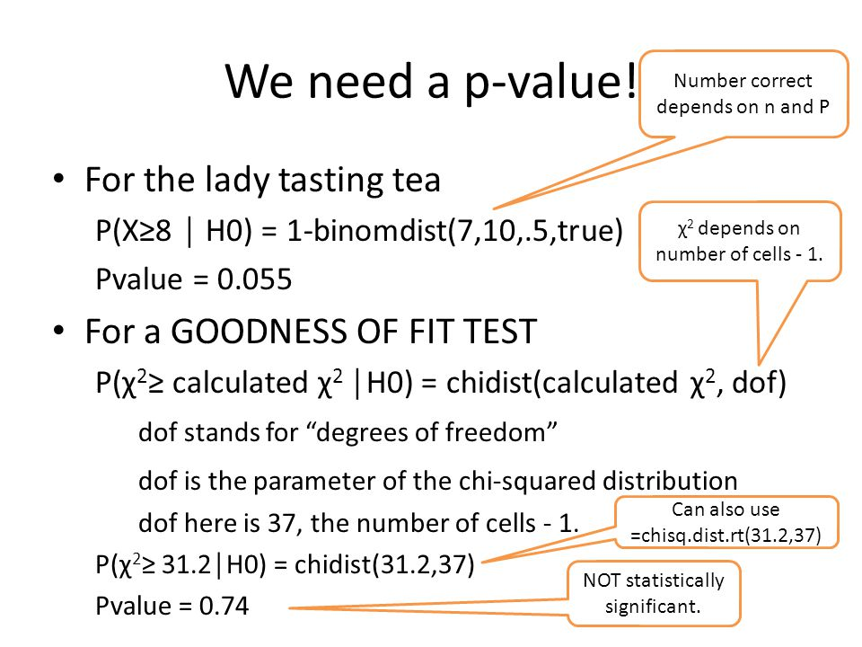 We need a p-value! For the lady tasting tea For a GOODNESS OF FIT TEST