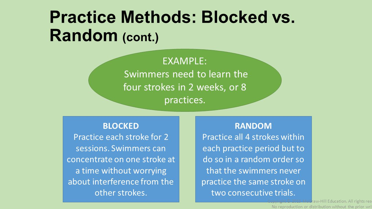 Practice Methods: Blocked vs. Random (cont.)