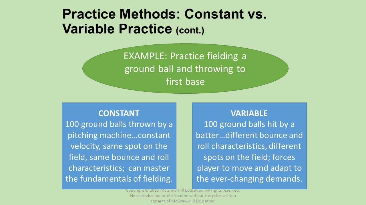 Practice Methods: Constant vs. Variable Practice (cont.)