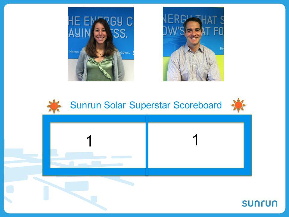 Sunrun Solar Superstar Scoreboard