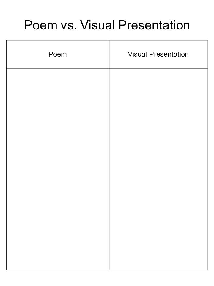 Poem vs. Visual Presentation