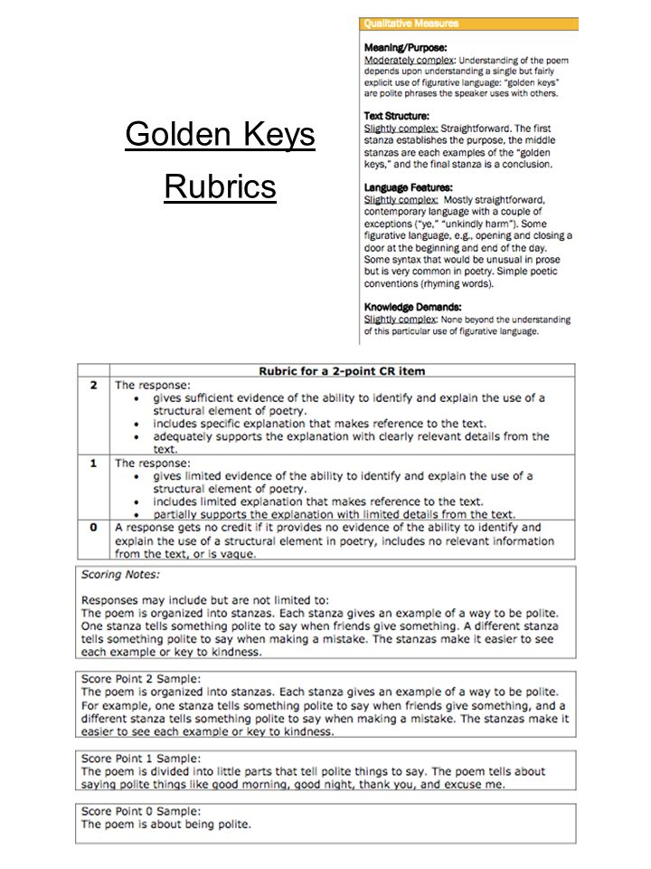 Golden Keys Rubrics