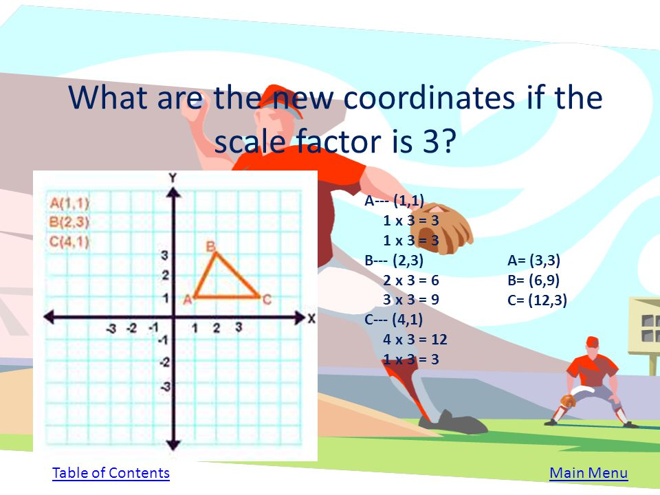 What are the new coordinates if the scale factor is 3