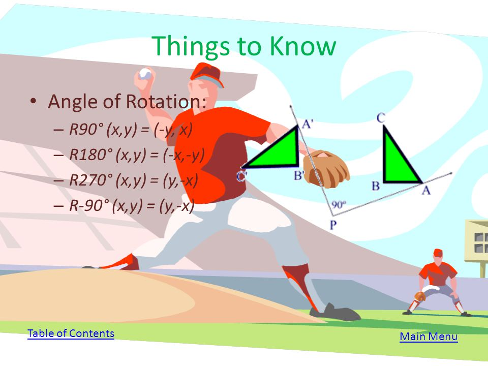 Things to Know Angle of Rotation: R90° (x,y) = (-y, x)
