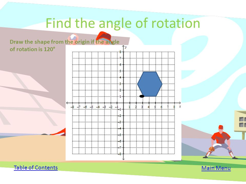 Find the angle of rotation