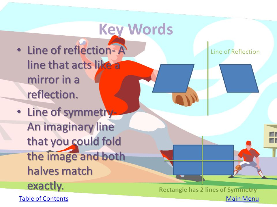 Key Words Line of reflection- A line that acts like a mirror in a reflection.