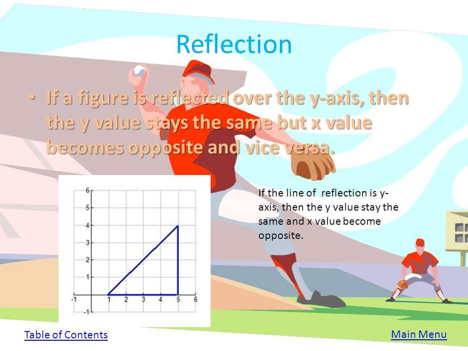 Reflection If a figure is reflected over the y-axis, then the y value stays the same but x value becomes opposite and vice versa.