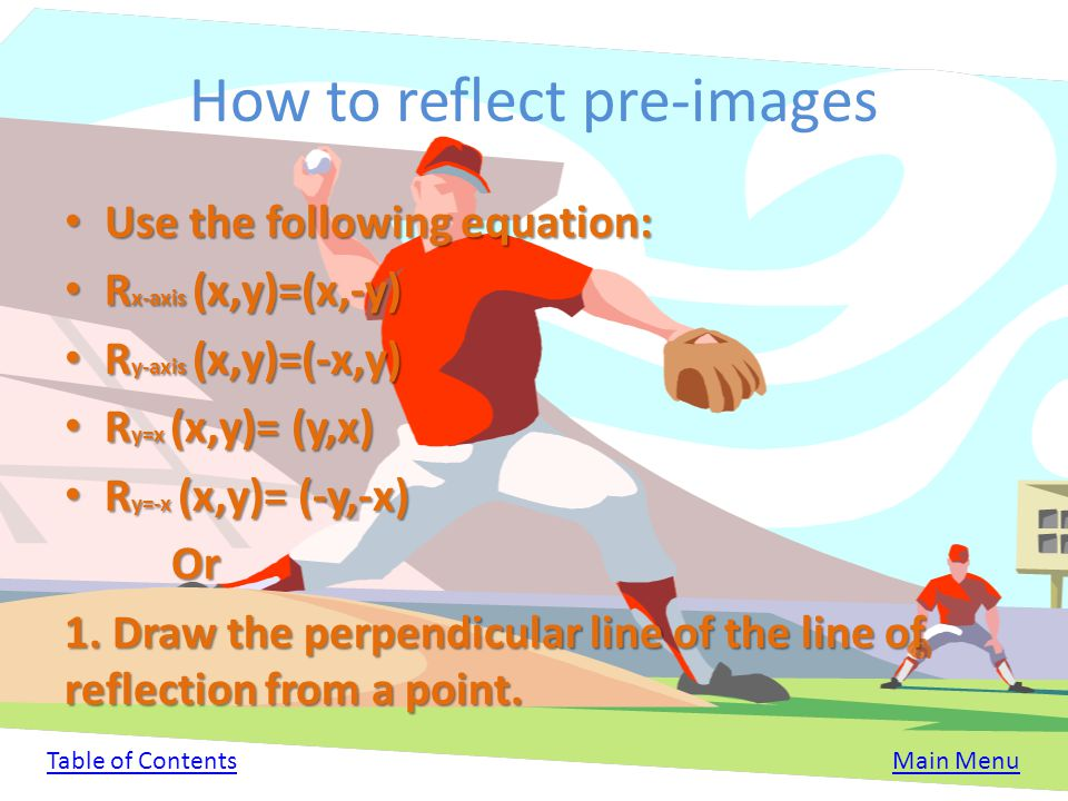 How to reflect pre-images
