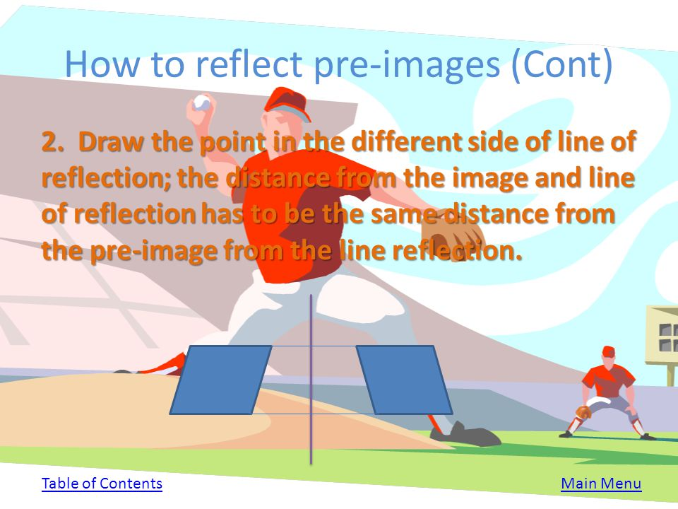 How to reflect pre-images (Cont)