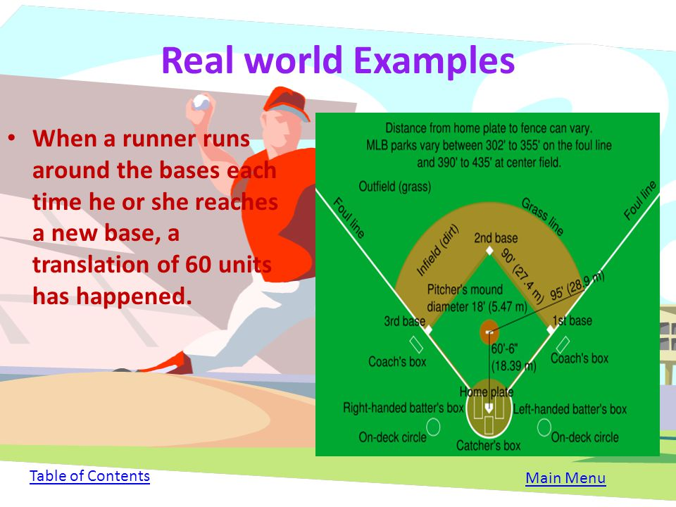 Real world Examples When a runner runs around the bases each time he or she reaches a new base, a translation of 60 units has happened.