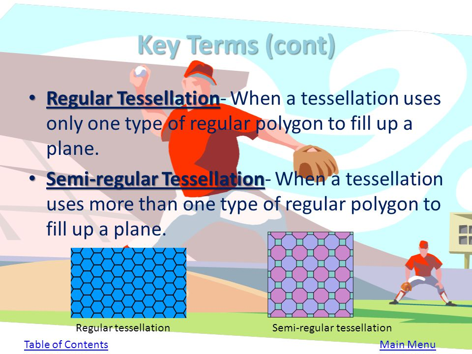 Key Terms (cont) Regular Tessellation- When a tessellation uses only one type of regular polygon to fill up a plane.