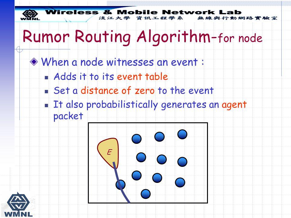 Rumor Routing Algorithm-for node