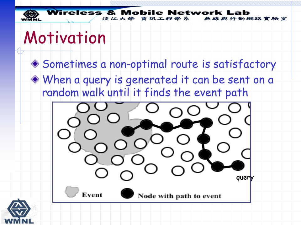 Motivation Sometimes a non-optimal route is satisfactory