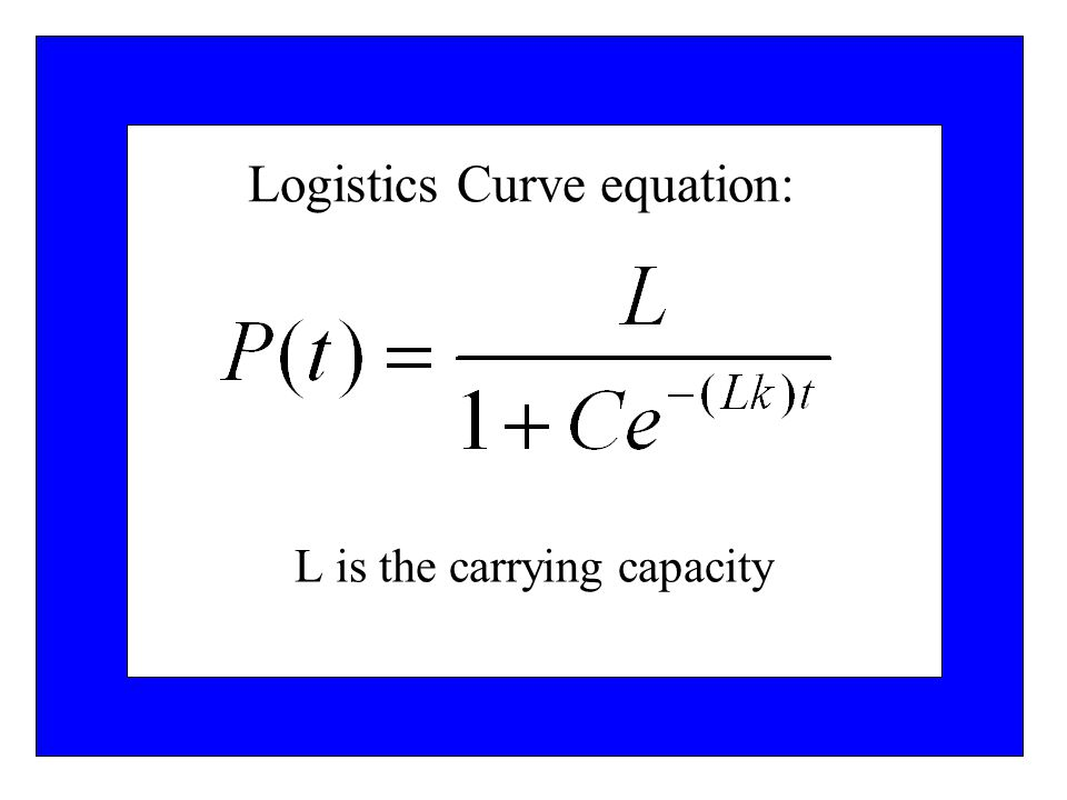 L is the carrying capacity