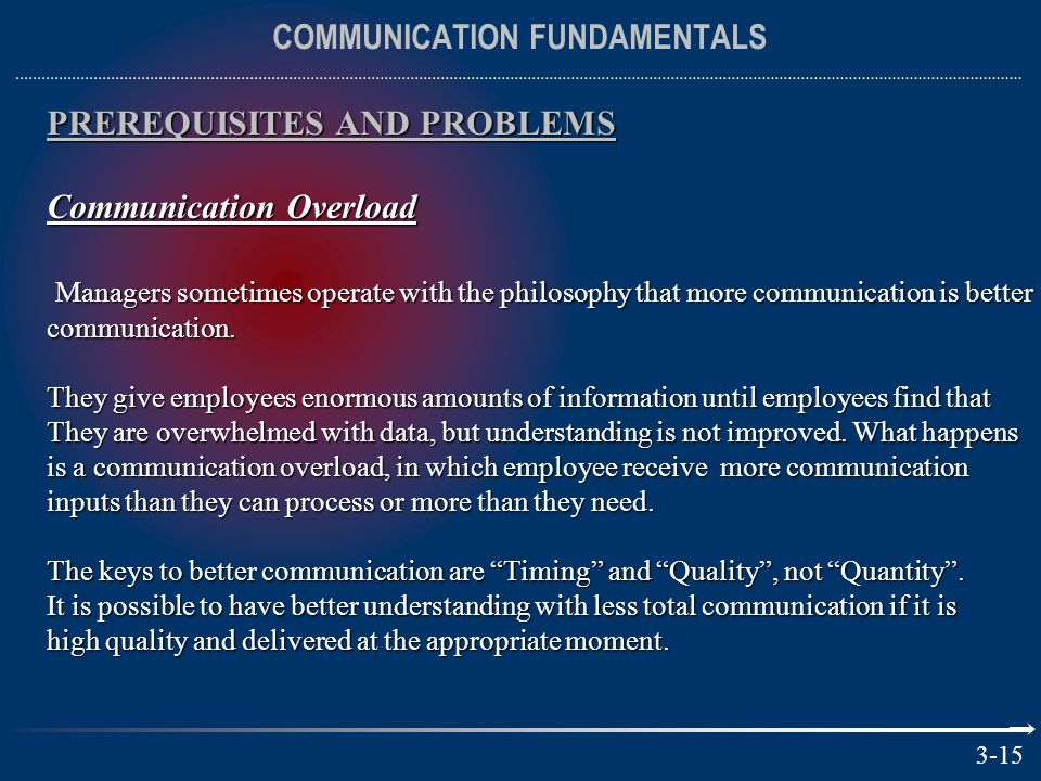 COMMUNICATION FUNDAMENTALS
