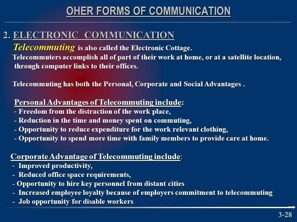 OHER FORMS OF COMMUNICATION