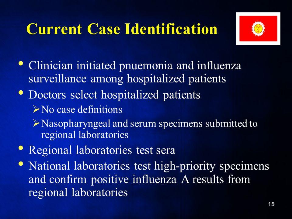Current Case Identification