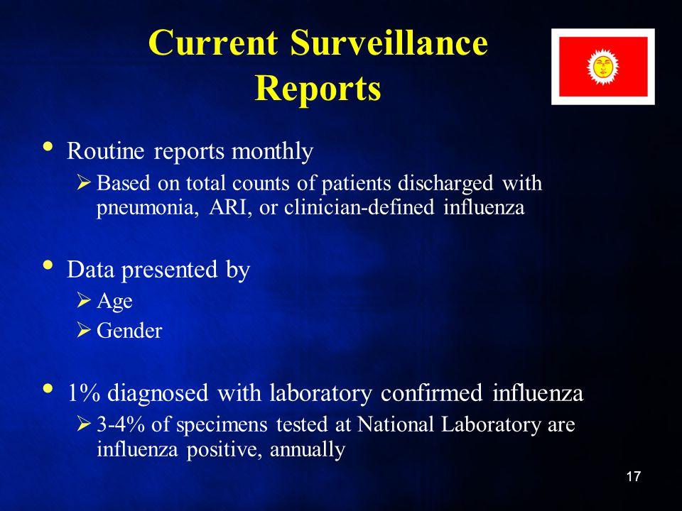 Current Surveillance Reports