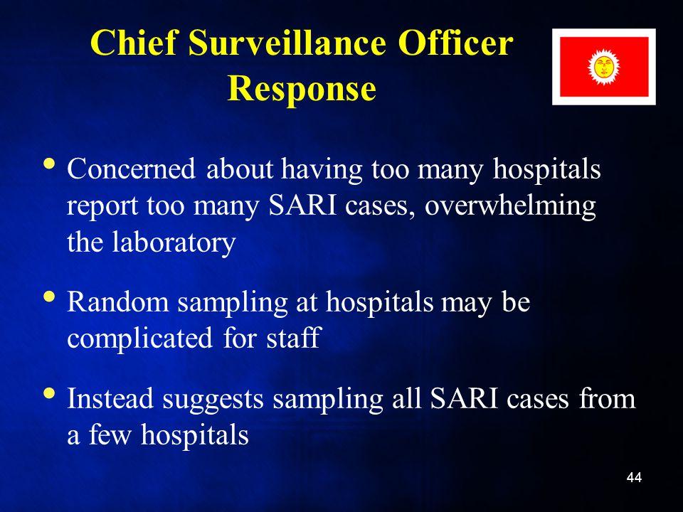 Chief Surveillance Officer Response