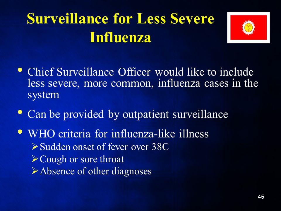 Surveillance for Less Severe Influenza