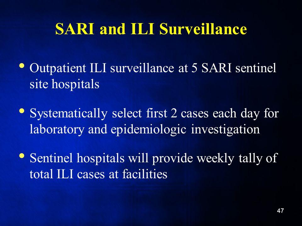 SARI and ILI Surveillance