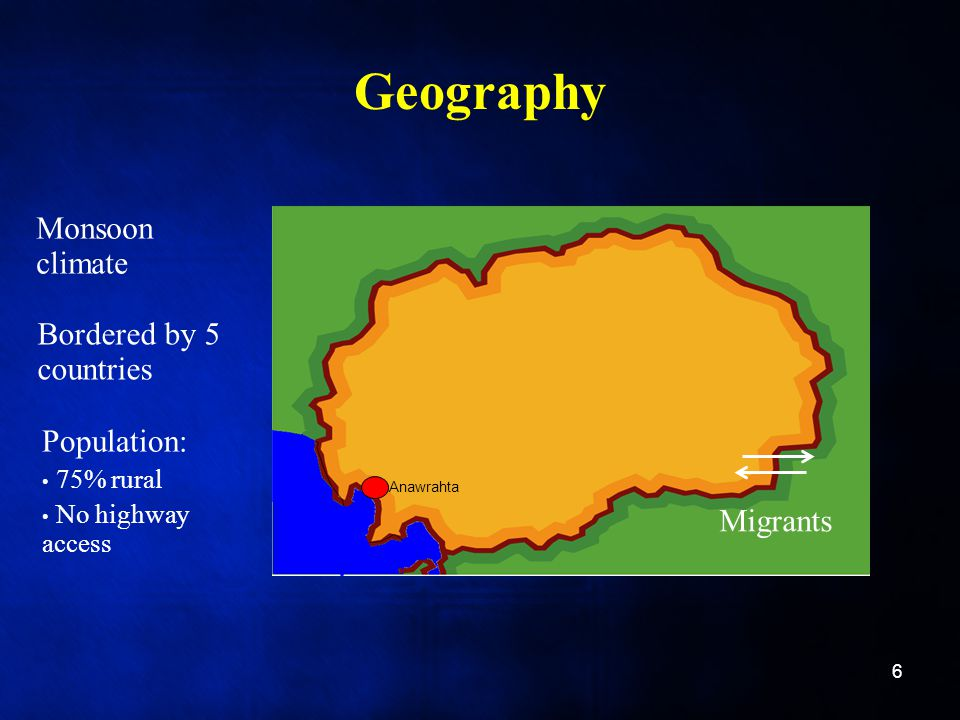 Geography Monsoon climate Bordered by 5 countries Population: Migrants