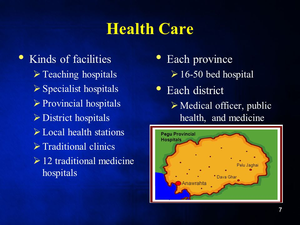 Health Care Kinds of facilities Each province Each district