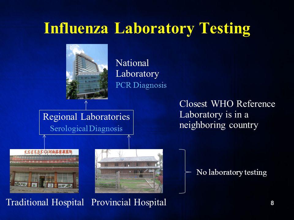 Influenza Laboratory Testing