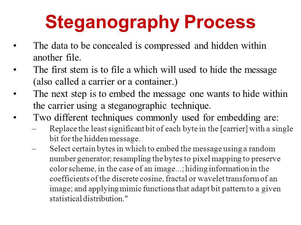 Steganography Process