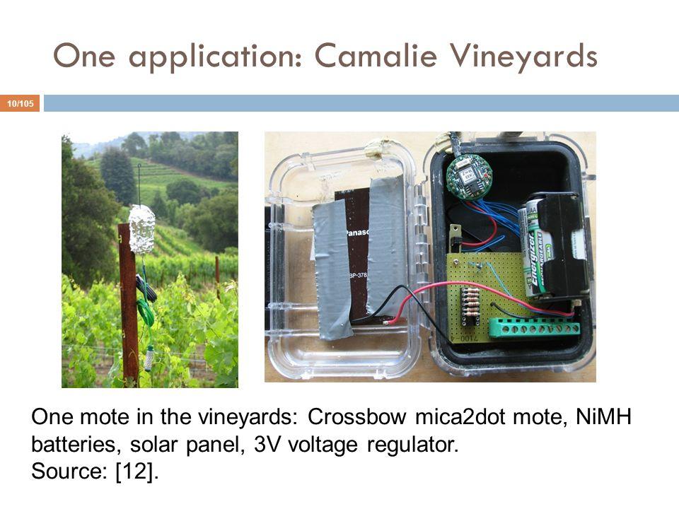 One application: Camalie Vineyards