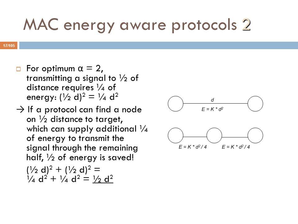MAC energy aware protocols 2