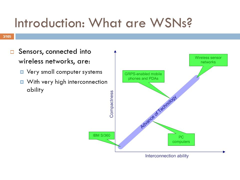 Introduction: What are WSNs