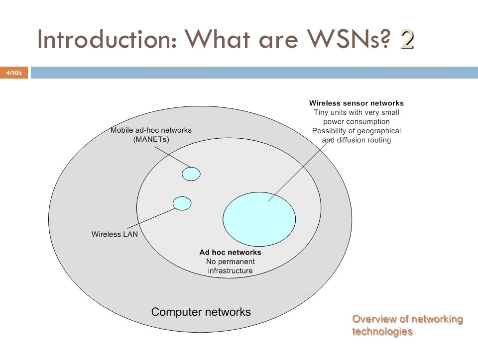 Introduction: What are WSNs 2
