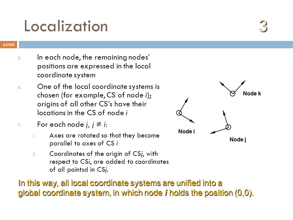 Localization 3 In each node, the remaining nodes' positions are expressed in the local coordinate system.