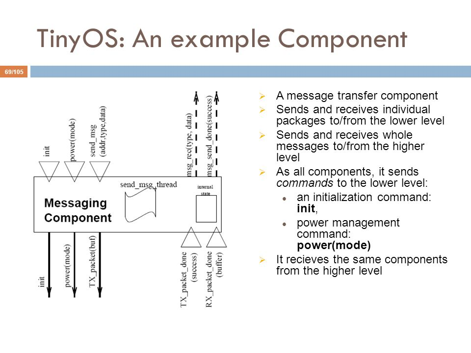 TinyOS: An example Component