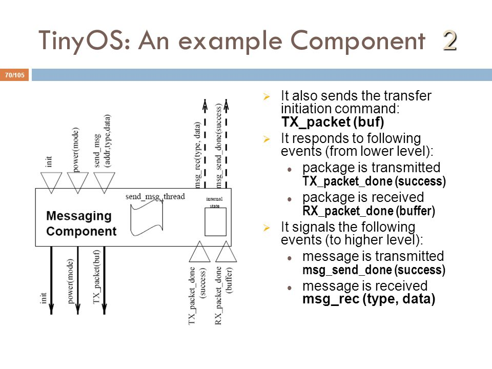 TinyOS: An example Component 2