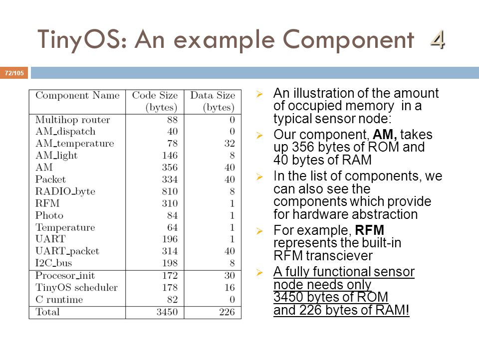 TinyOS: An example Component 4