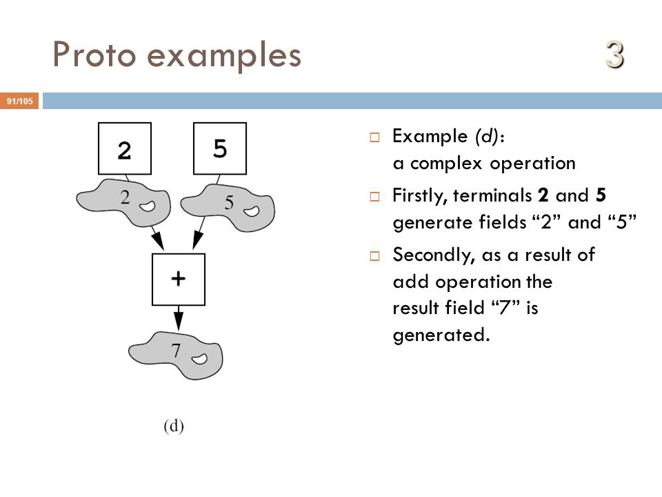 Proto examples 3 Example (d): a complex operation