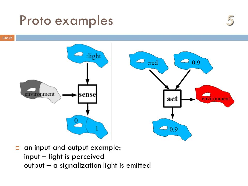 Proto examples 5 an input and output example: input – light is perceived output – a signalization light is emitted.