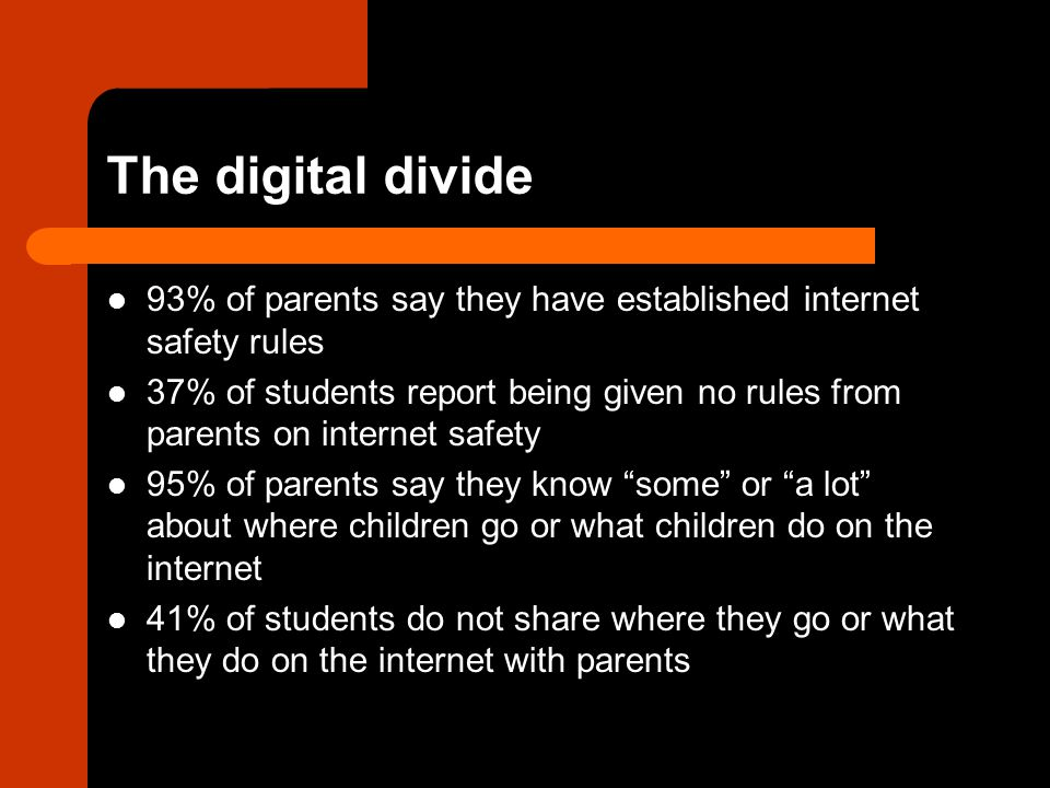 The digital divide 93% of parents say they have established internet safety rules.