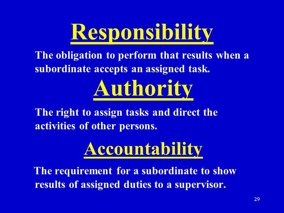 Responsibility Authority