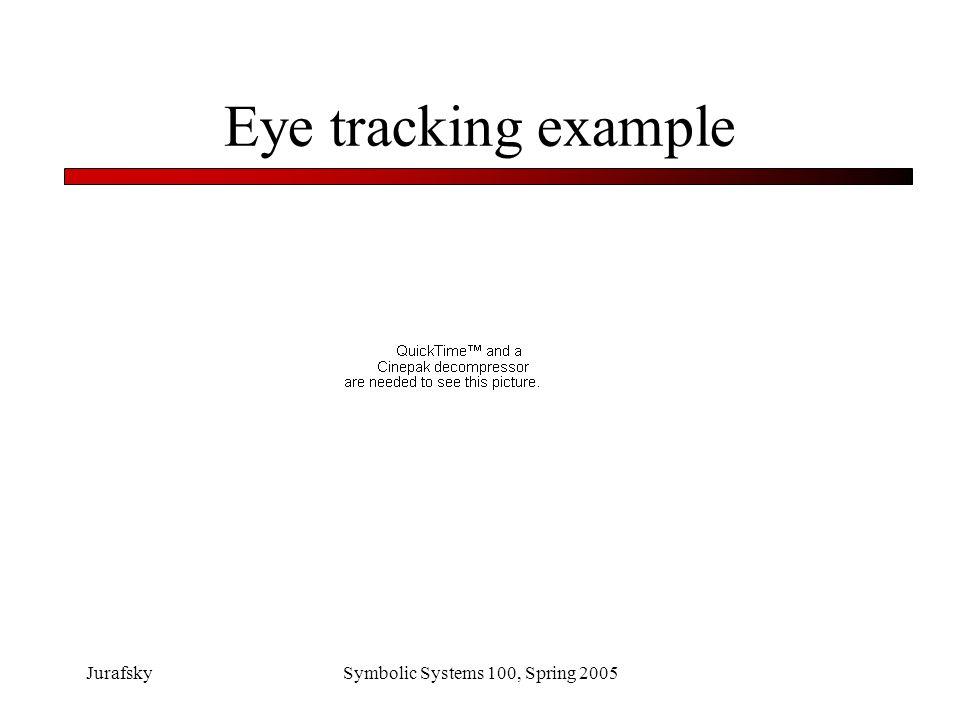 Eye tracking example