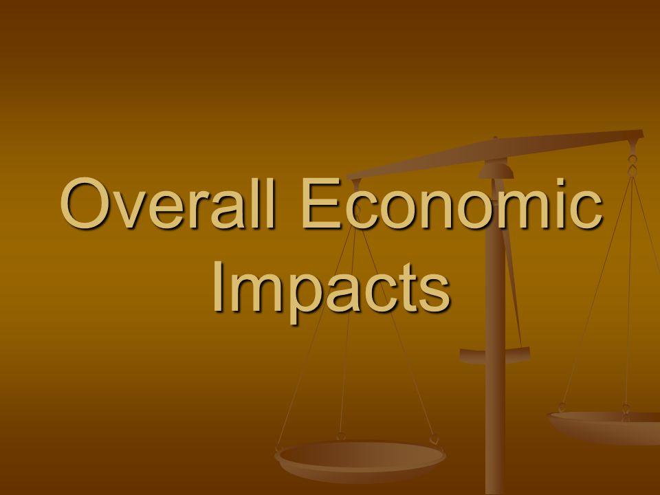 Overall Economic Impacts